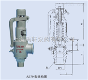 【A27H彈簧安全閥】微啟式安全閥 黃銅安全閥