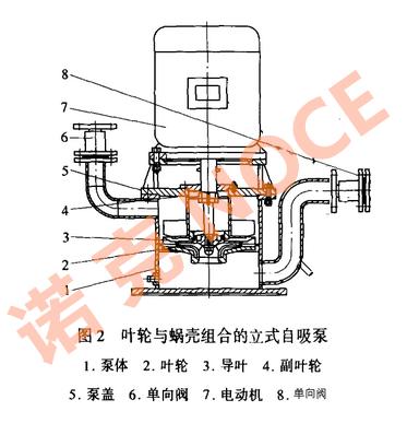 132车床抽水泵接线图